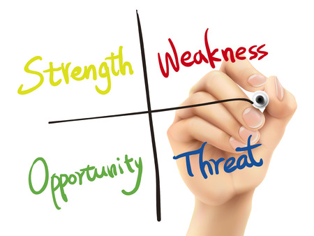 swot analysis: SWOT analysis diagram written by 3d hand over white background
