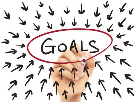 prioridades: metas concepto 3d dibujado por la mano sobre fondo blanco