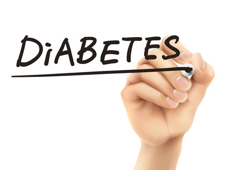 hyperglycemia: diabetes word written by 3d hand over white background