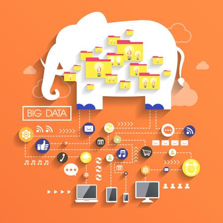 mapa de procesos: gran concepto de datos de dise�o plano imagen del elefante con la Vectores