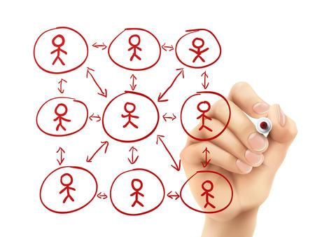 multiplicar: diagrama de flujo para una red social dibujado a mano en un tablero transparente