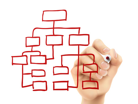 schemat organizacyjny rysowane ręcznie na przezroczystej płytce