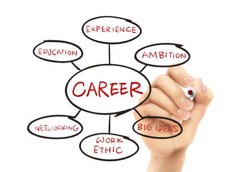 work experience: foundation for a successful career drawn by hand on a transparent board