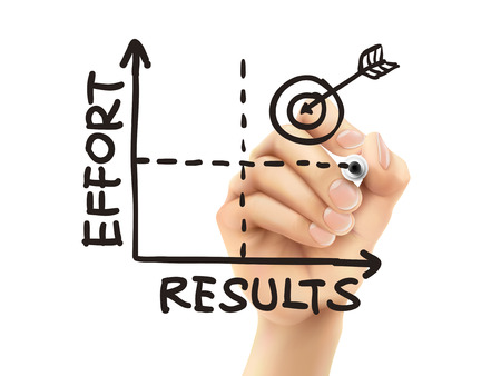 results-effort graph drawn by hand on a transparent board Illustration