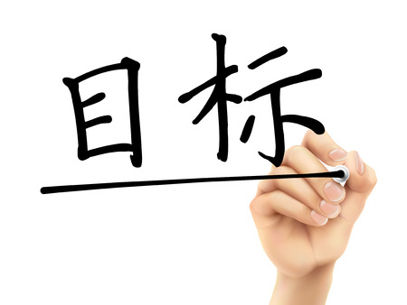 simplified Chinese words for Goals written by 3d hand on a transparent board