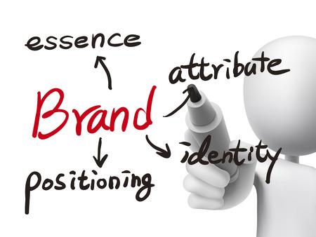 posicionamiento de marca: concepto de la marca escrita por el hombre 3d sobre tablero transparente