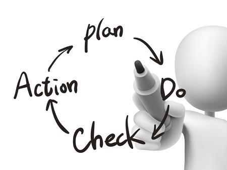 plan de accion: procesos de negocio PDCA escrita por el hombre 3d sobre tablero transparente Vectores