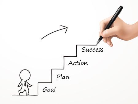 白い背景の上に人間手によって描かれた成功のプロセス