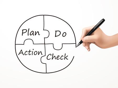 plan de accion: procesos de negocio PDCA escrito por la mano del hombre sobre fondo blanco