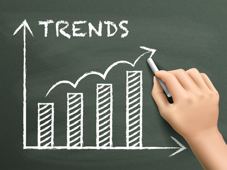 market research: trends growth graph drawn by hand on blackboard
