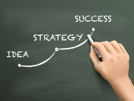 leadership development: success concept written by hand isolated on blackboard