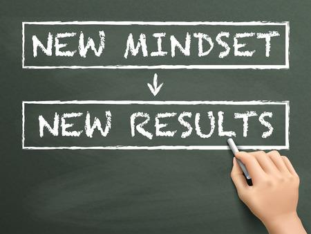 nueva mentalidad hacer nuevos resultados escritos a mano en la pizarra