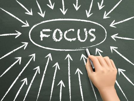 clarity: focus word with arrows written by hand on blackboard