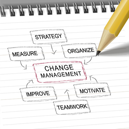 business change: change management flow chart with pencil on notebook Illustration