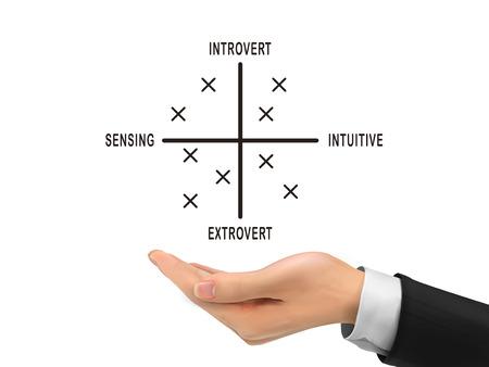 personalidad: test de personalidad que sostiene con la mano realista sobre fondo blanco