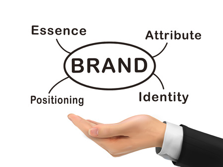 hold up: brand concept holding by realistic hand over white background