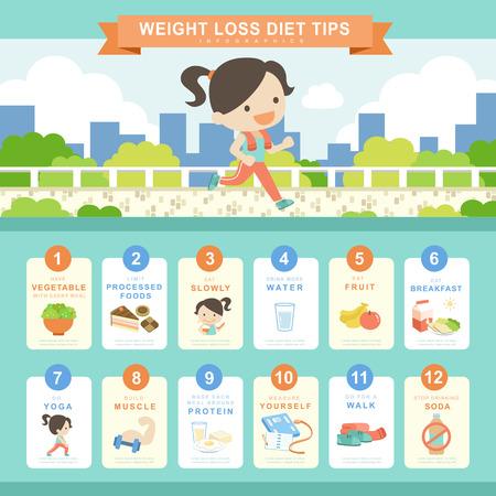 signos de pesos: concepto de dieta diseño de plantilla infografía con elemento bolsas de la compra