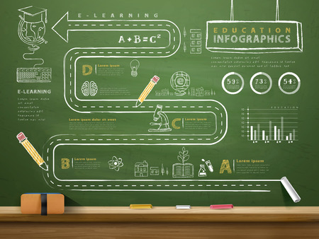 education concept infographic template design with blackboard and chalk elements