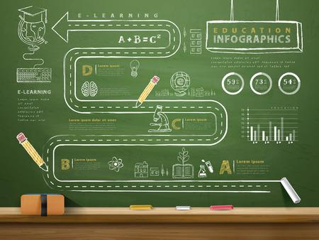 niños estudiando: concepto de la enseñanza del diseño plantilla infografía con elementos de pizarra y tiza