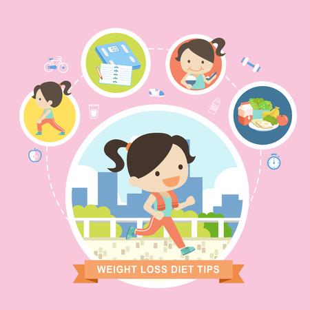 signos de pesos: consejos de dieta de pérdida de peso en el estilo de diseño plano
