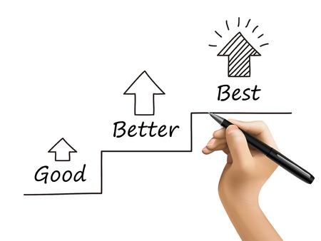good better best: good, better and best word written by 3d hand over white