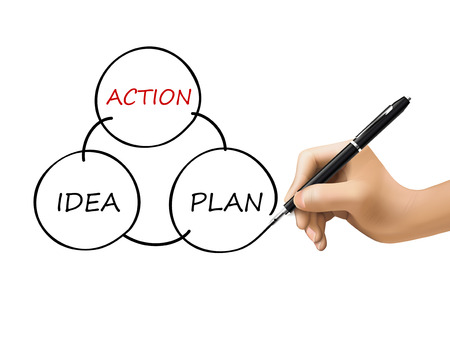accomplish: idea, plan and action words written by 3d hand over white