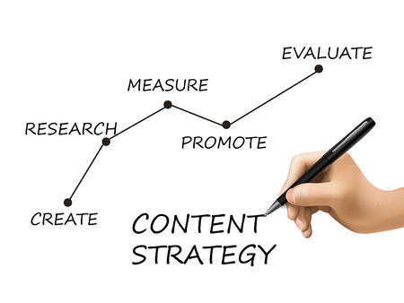 continue: content strategy written by 3d hand over white