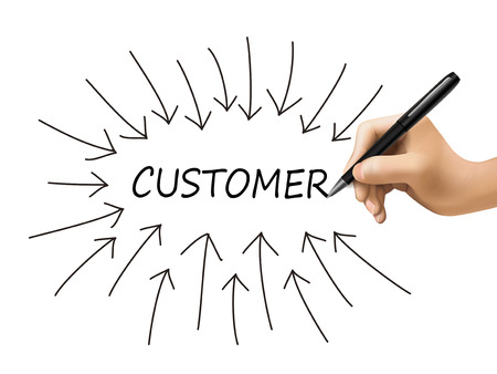 customer word and arrows drawn by 3d hand over white Vector