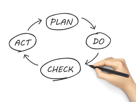 pdca: business process PDCA written by human hand over white background Illustration