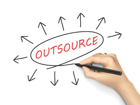 contracting: outsource concept with arrows written by hand on white background