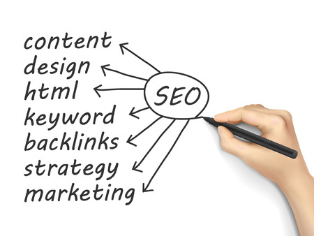 e systems: SEO concept written by hand on a white board