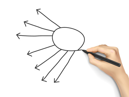 centralize: blank flow chart drawn by 3d hand over white background