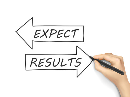 to expect: results and expect words drawn by hand on white background