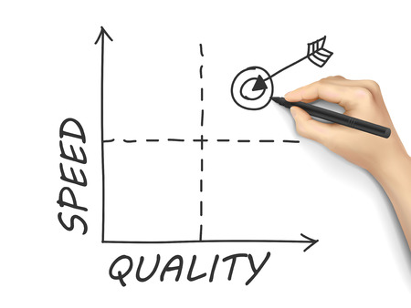 white board: quality-speed graph drawn by hand on a white board