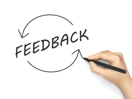 feedback word written by hand on a white board
