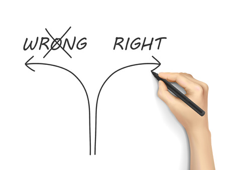 right of way: choosing the right way instead of the wrong one on white background