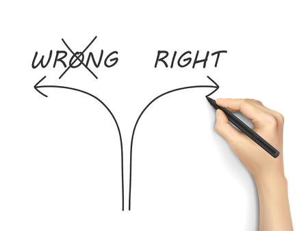 dudas: la elección de la forma correcta en lugar de la equivocada sobre fondo blanco Vectores