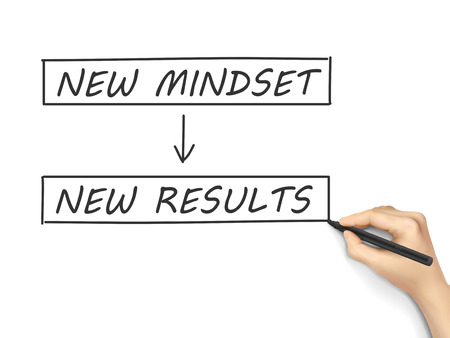 new mindset make new results written by hand on white background Illustration