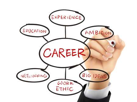 experienced: foundation for a successful career drawn by hand on a transparent board