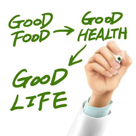 habitos saludables: Escritura del doctor Palabras de la actitud de vida en el aire Vectores