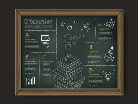lovely education infographics wooden framed blackboard with a man stands on a pile of book to gaze the remote distance
