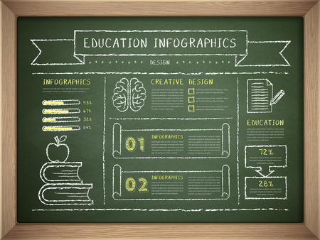 education infographics written by chalk isolated on wooden frame blackboard