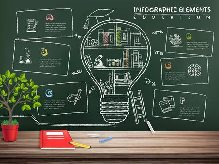 큰 전구 내부에 책과 칠판 창조적 인 교육 infographics입니다 일러스트