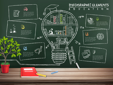 child education: creative education infographics blackboard with books inside a big bulb