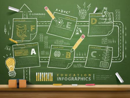 chalkboard: tableau créatif avec des notes autocollantes tirées sur elle