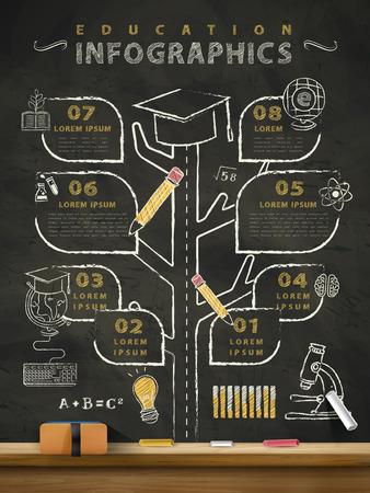 나무와 창조적 인 교육 infographics입니다 칠판은 성장과 다른 길로 나누어