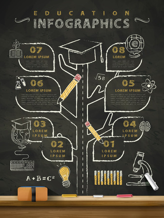 creative education infographics blackboard with a tree grown up and divided into different road