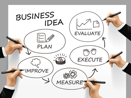 execute: business idea written by a team on white paper Illustration