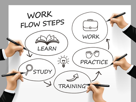 leadership development: workflow steps written by a team on white paper Illustration