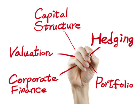 hedging: corporate finance concept written by hand on a transparent board